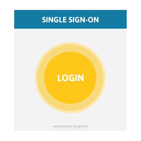 Single sign-on Icon